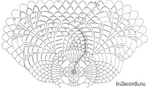 Квадратный мотив или салфетка с ананасами и веерочками-листочками-цветочками. Вязание крючком.